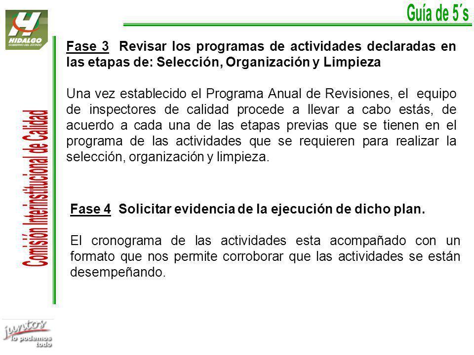 Fase 4 Solicitar evidencia de la ejecución de dicho plan.
