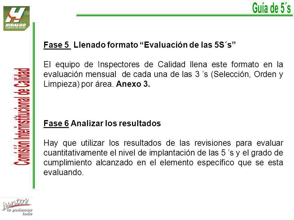 Fase 5 Llenado formato Evaluación de las 5S´s