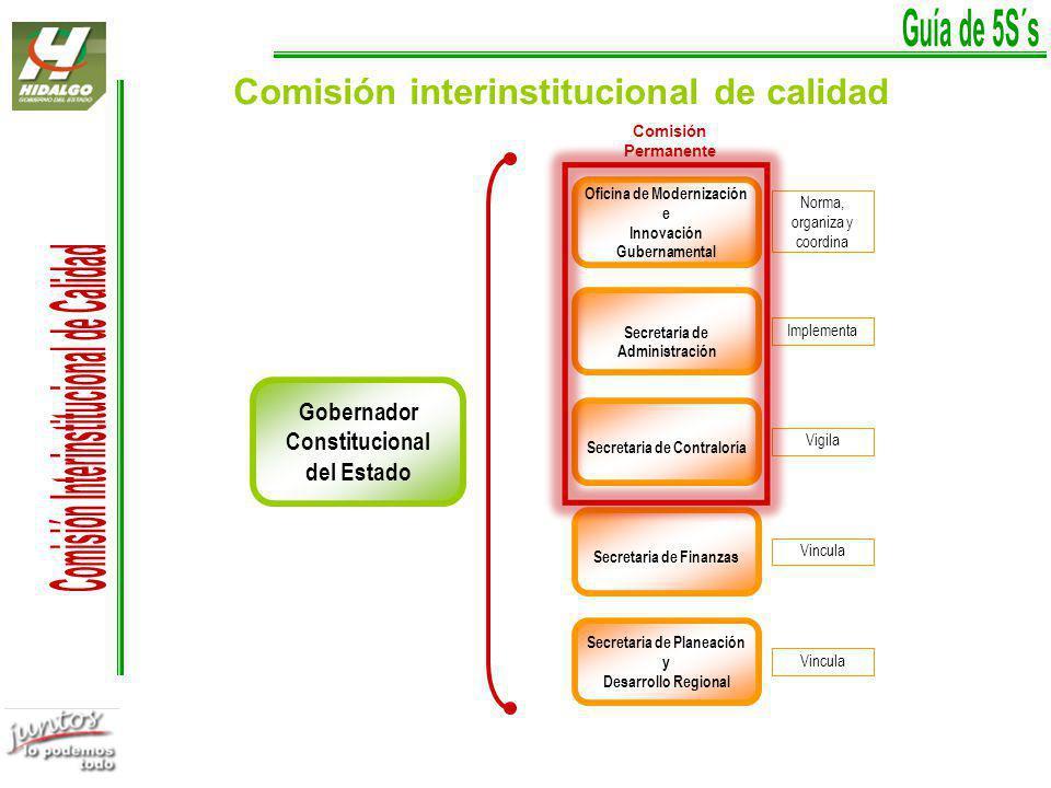 Comisión interinstitucional de calidad