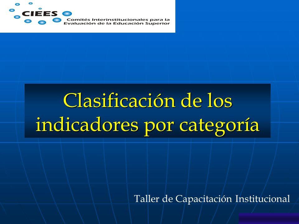 Clasificación de los indicadores por categoría
