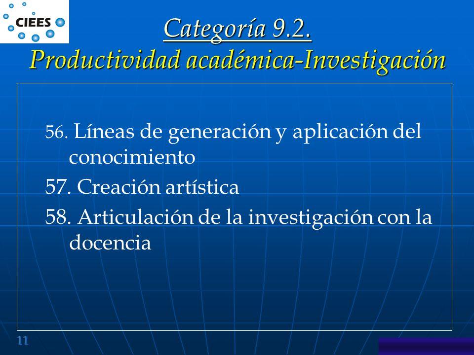 Categoría 9.2. Productividad académica-Investigación