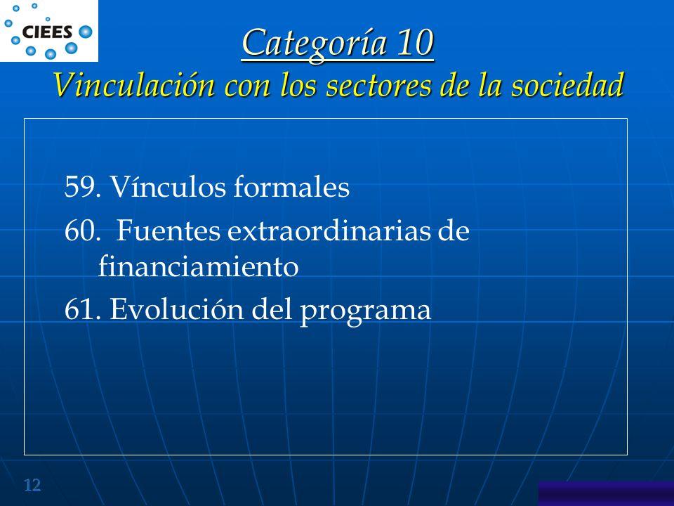 Categoría 10 Vinculación con los sectores de la sociedad