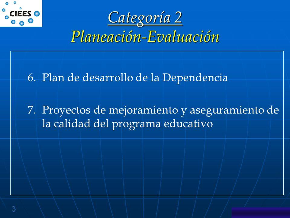 Categoría 2 Planeación-Evaluación