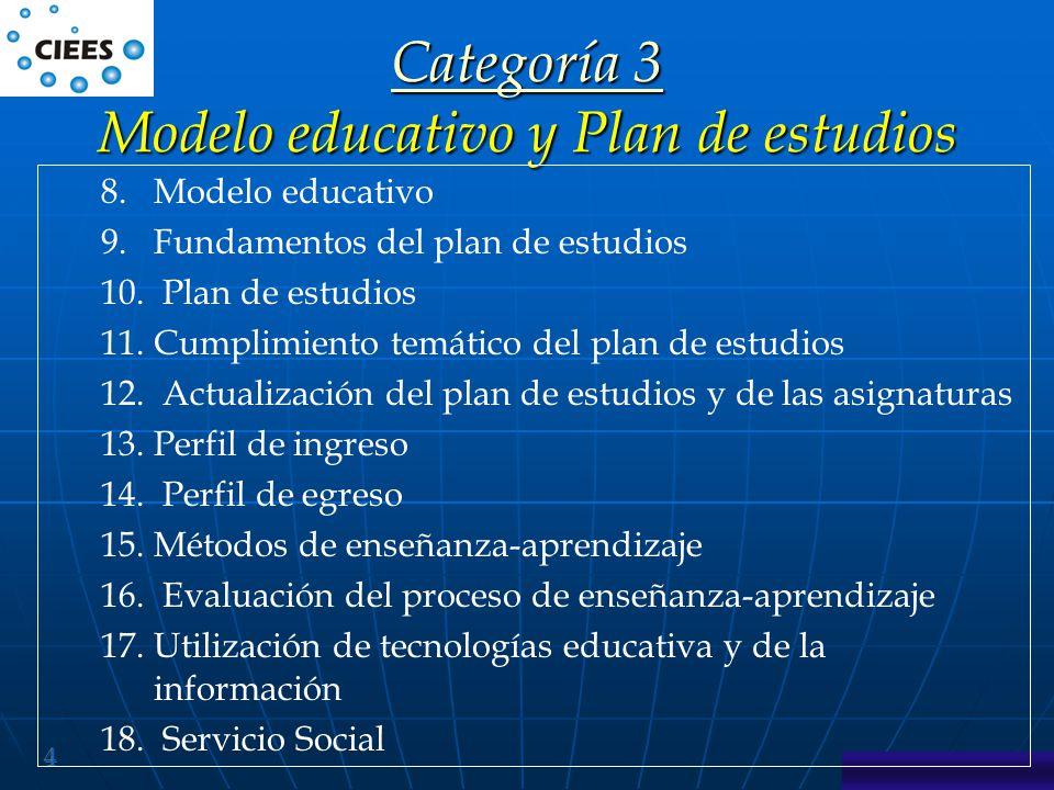 Categoría 3 Modelo educativo y Plan de estudios