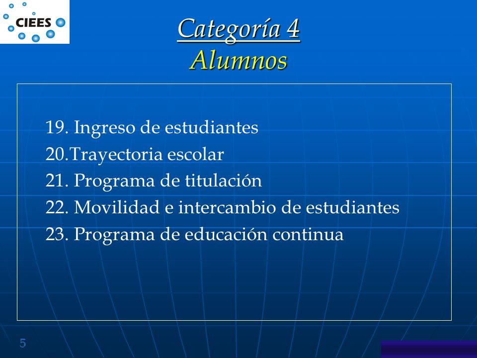 Categoría 4 Alumnos Ingreso de estudiantes Trayectoria escolar