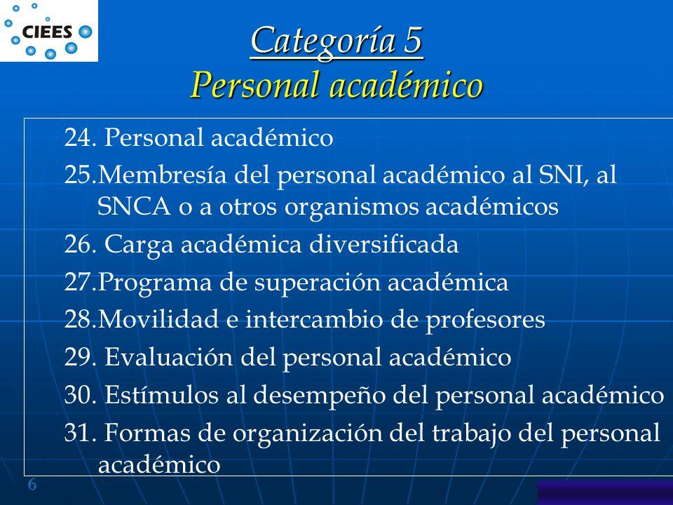 Categoría 5 Personal académico