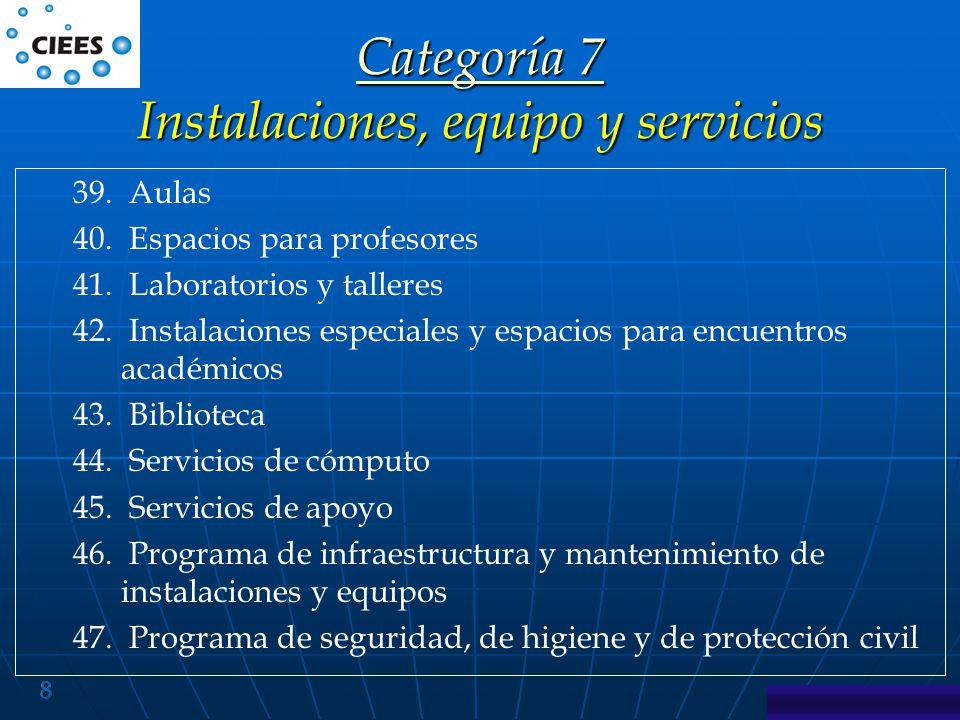 Categoría 7 Instalaciones, equipo y servicios