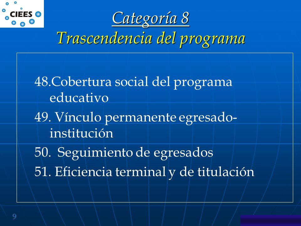 Categoría 8 Trascendencia del programa