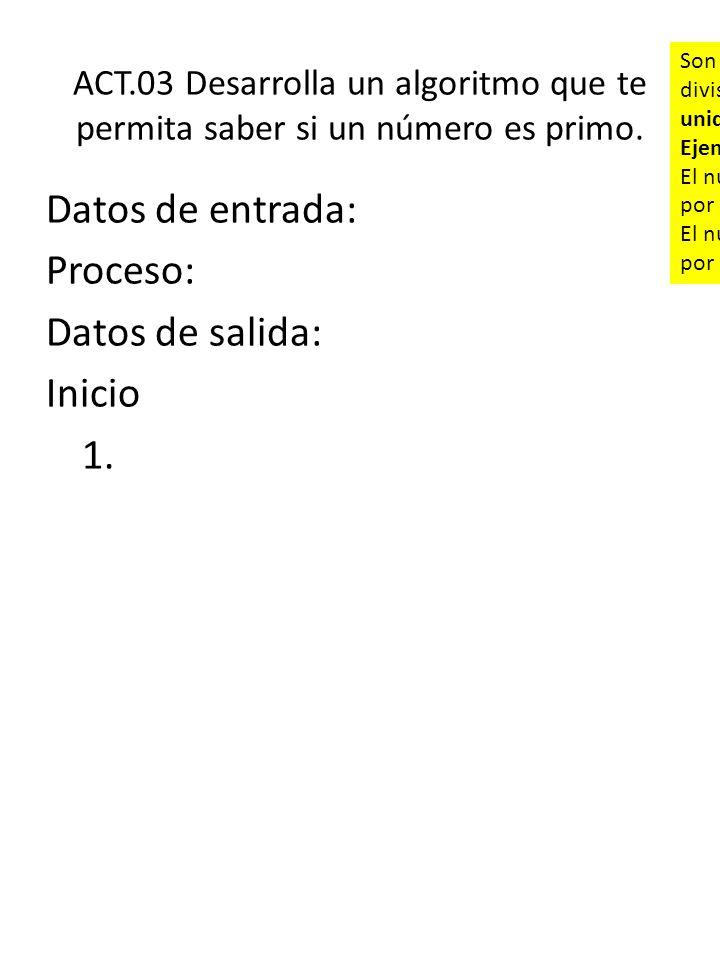 Datos de entrada: Proceso: Datos de salida: Inicio 1.