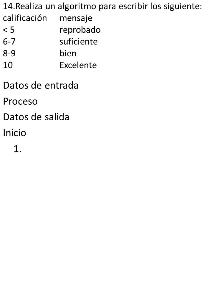 Datos de entrada Proceso Datos de salida Inicio 1.
