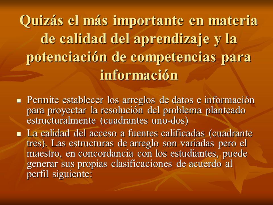 Quizás el más importante en materia de calidad del aprendizaje y la potenciación de competencias para información