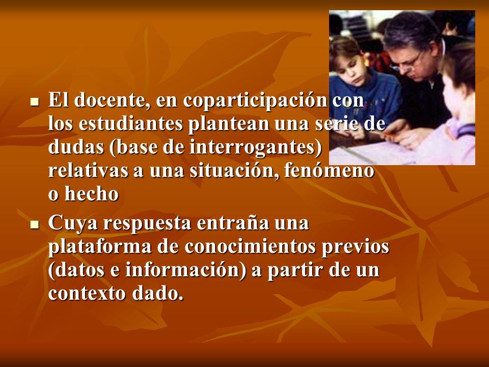 El docente, en coparticipación con los estudiantes plantean una serie de dudas (base de interrogantes) relativas a una situación, fenómeno o hecho