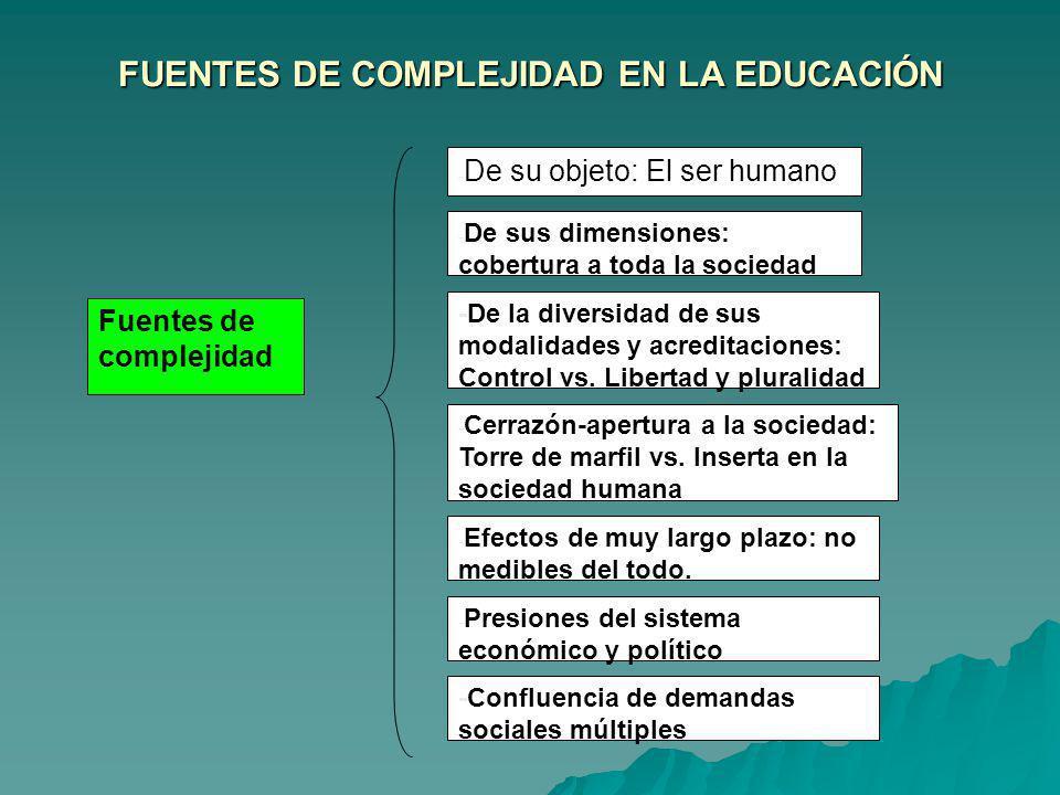FUENTES DE COMPLEJIDAD EN LA EDUCACIÓN