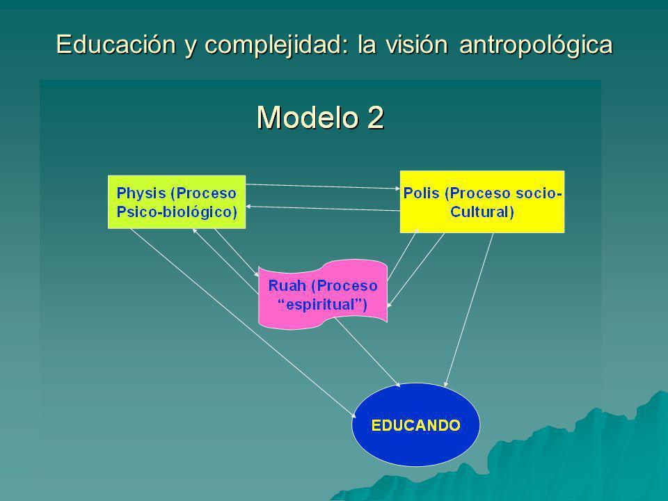 Educación y complejidad: la visión antropológica