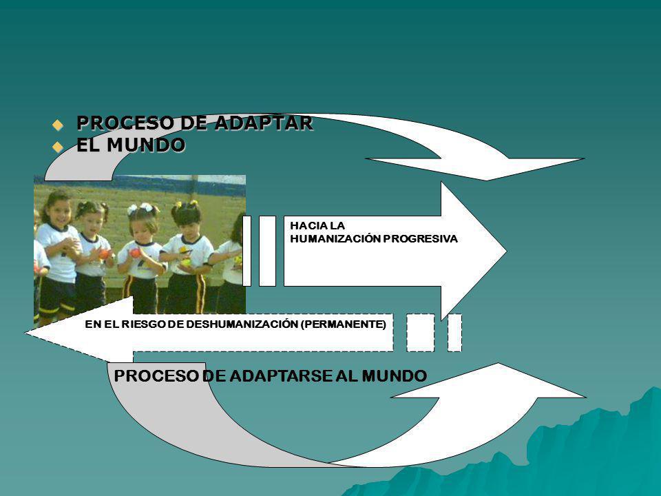 PROCESO DE ADAPTAR EL MUNDO PROCESO DE ADAPTARSE AL MUNDO HACIA LA
