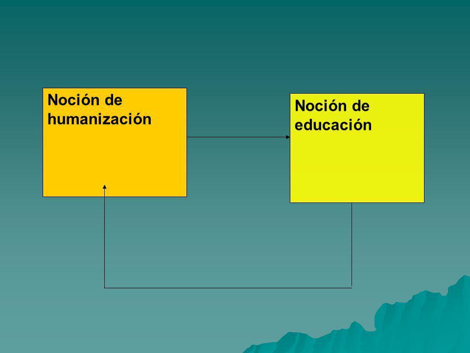 Noción de humanización educación