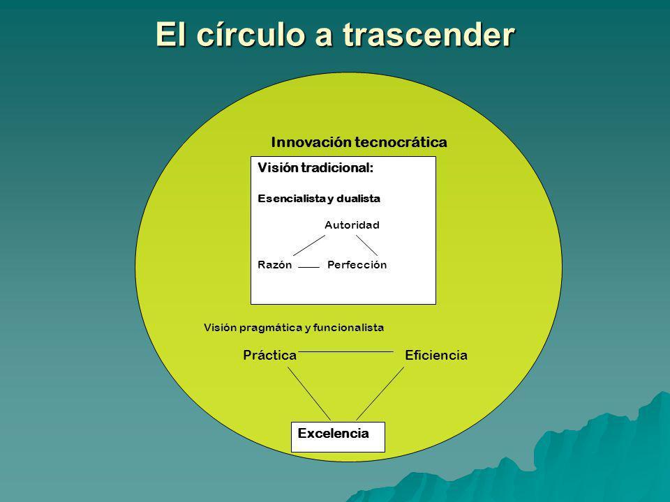 El círculo a trascender