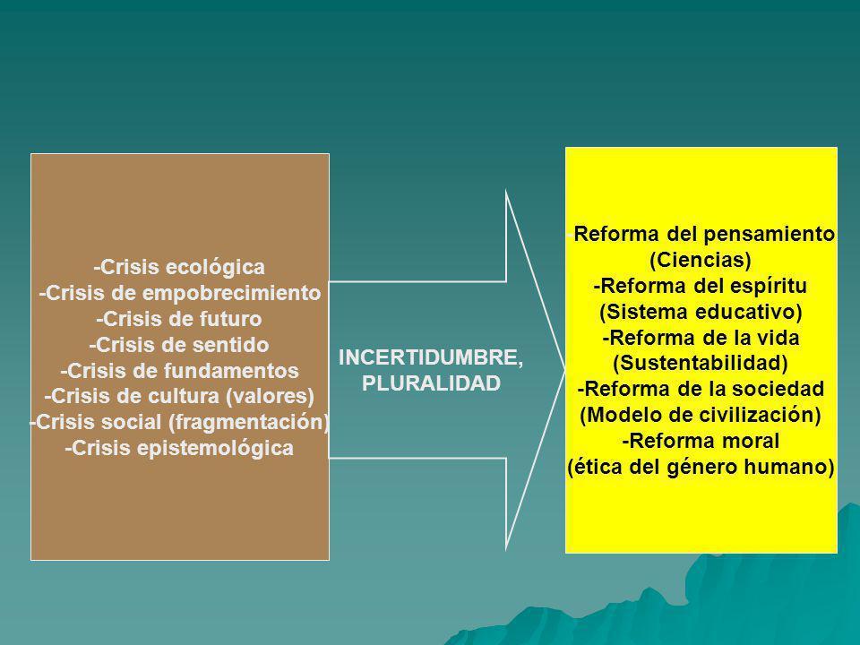 -Reforma del pensamiento (Ciencias) -Reforma del espíritu
