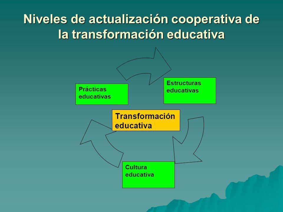 Niveles de actualización cooperativa de la transformación educativa