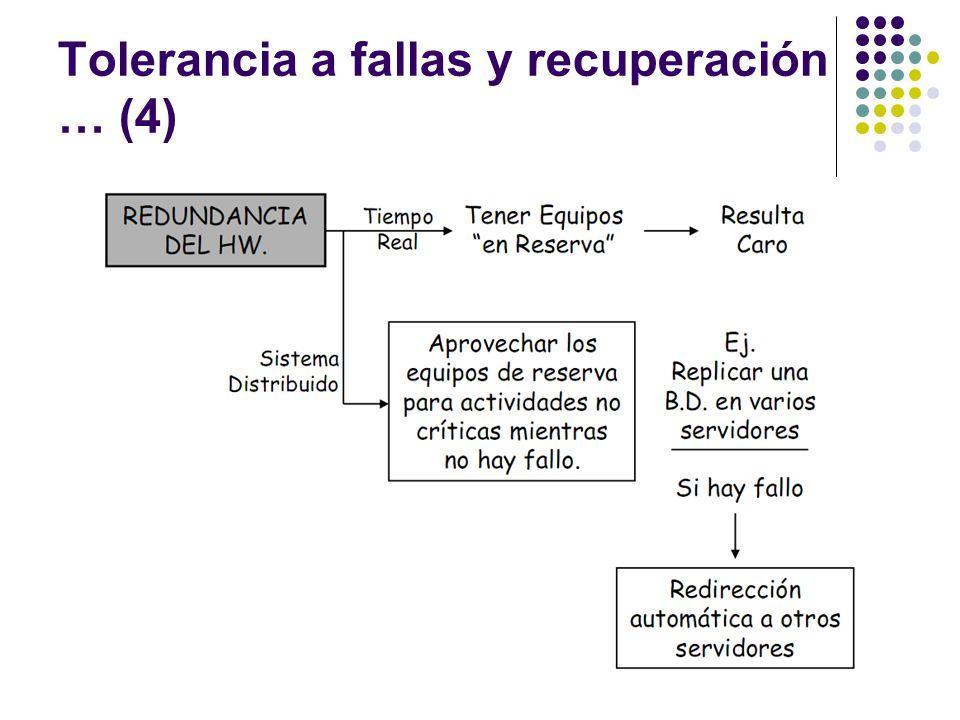 Tolerancia a fallas y recuperación … (4)