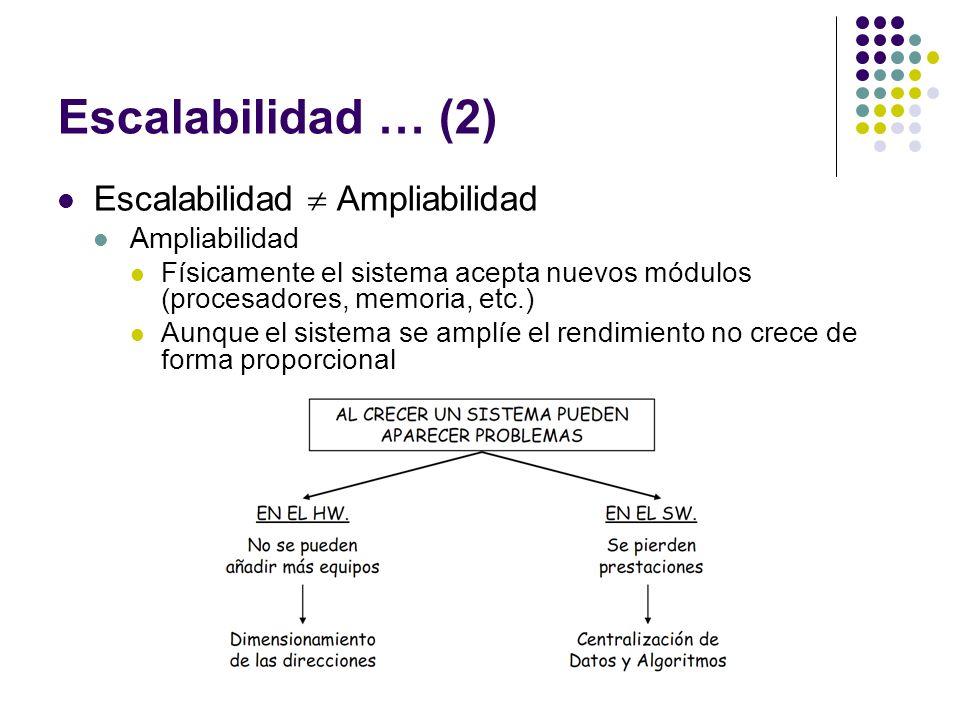 Escalabilidad … (2) Escalabilidad  Ampliabilidad Ampliabilidad