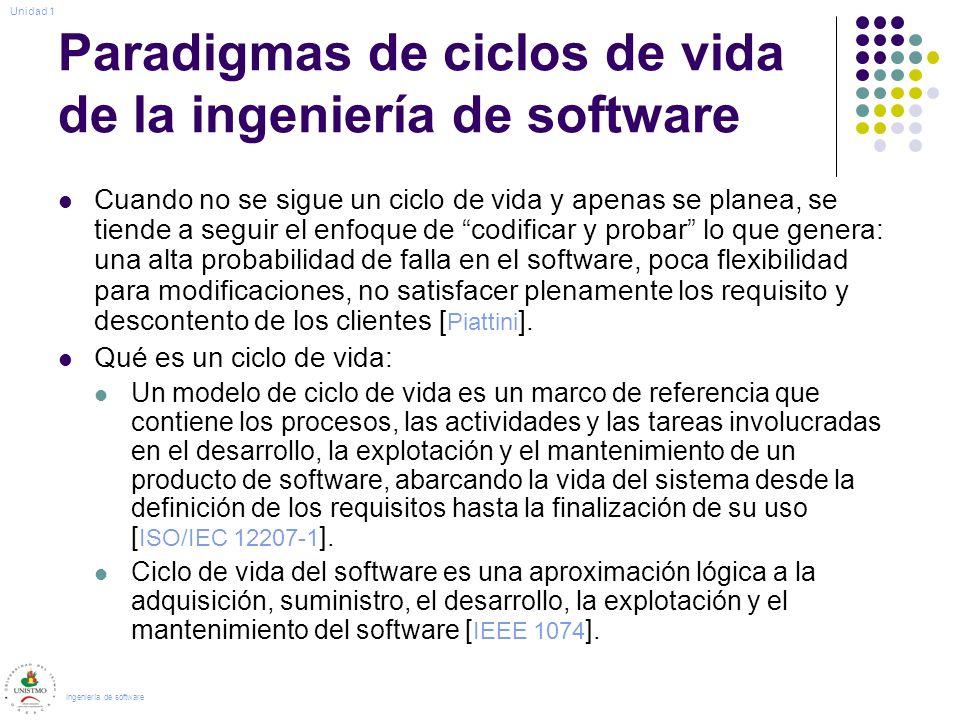 Paradigmas de ciclos de vida de la ingeniería de software
