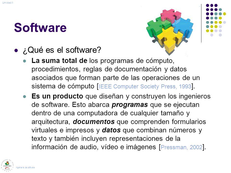 Software ¿Qué es el software