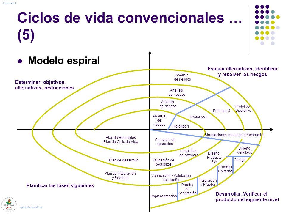 Ciclos de vida convencionales … (5)