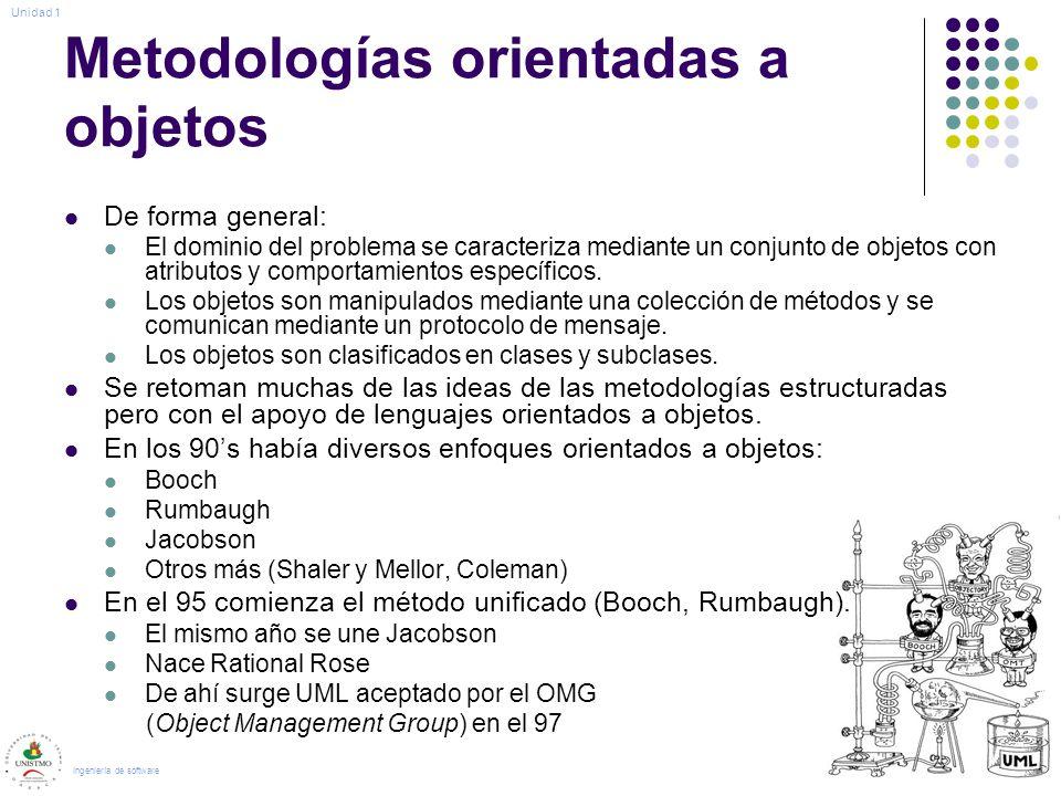 Metodologías orientadas a objetos