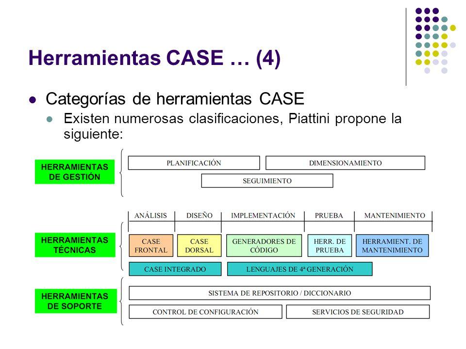 Herramientas CASE … (4) Categorías de herramientas CASE