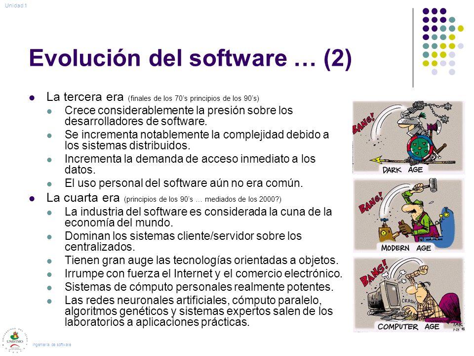 Evolución del software … (2)