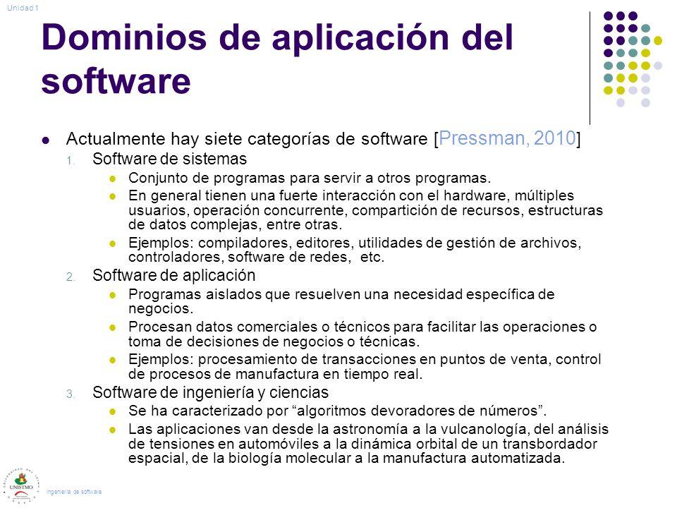 Dominios de aplicación del software