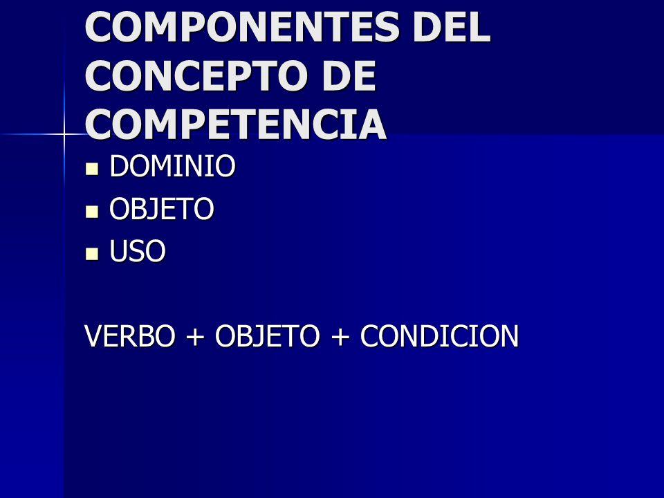 COMPONENTES DEL CONCEPTO DE COMPETENCIA