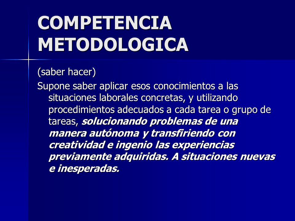 COMPETENCIA METODOLOGICA