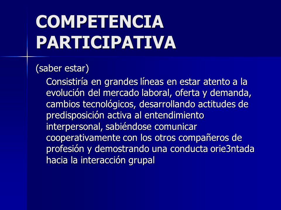 COMPETENCIA PARTICIPATIVA