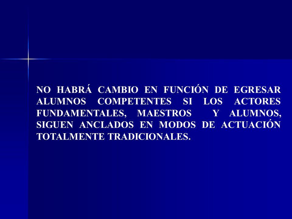 NO HABRÁ CAMBIO EN FUNCIÓN DE EGRESAR ALUMNOS COMPETENTES SI LOS ACTORES FUNDAMENTALES, MAESTROS Y ALUMNOS, SIGUEN ANCLADOS EN MODOS DE ACTUACIÓN TOTALMENTE TRADICIONALES.