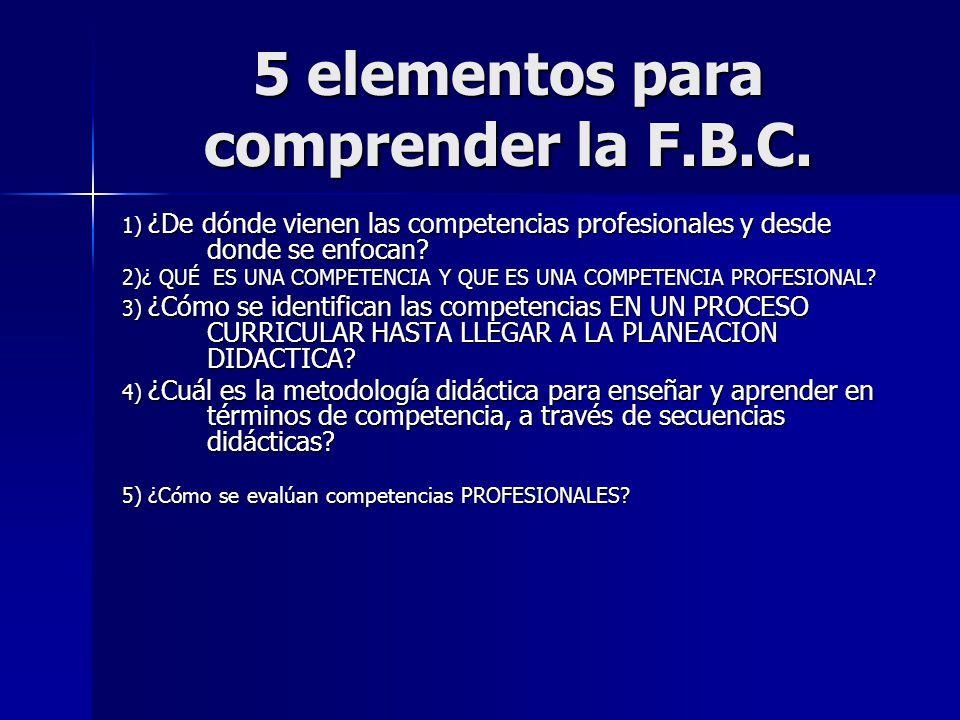 5 elementos para comprender la F.B.C.