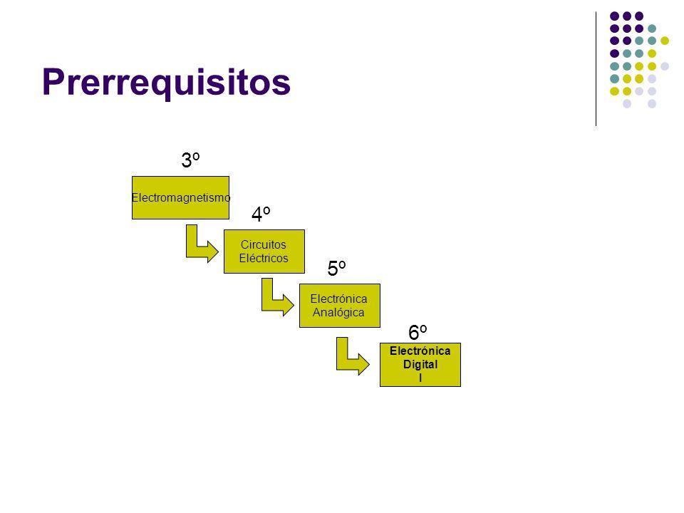 Prerrequisitos 3º 4º 5º 6º Electromagnetismo Circuitos Eléctricos