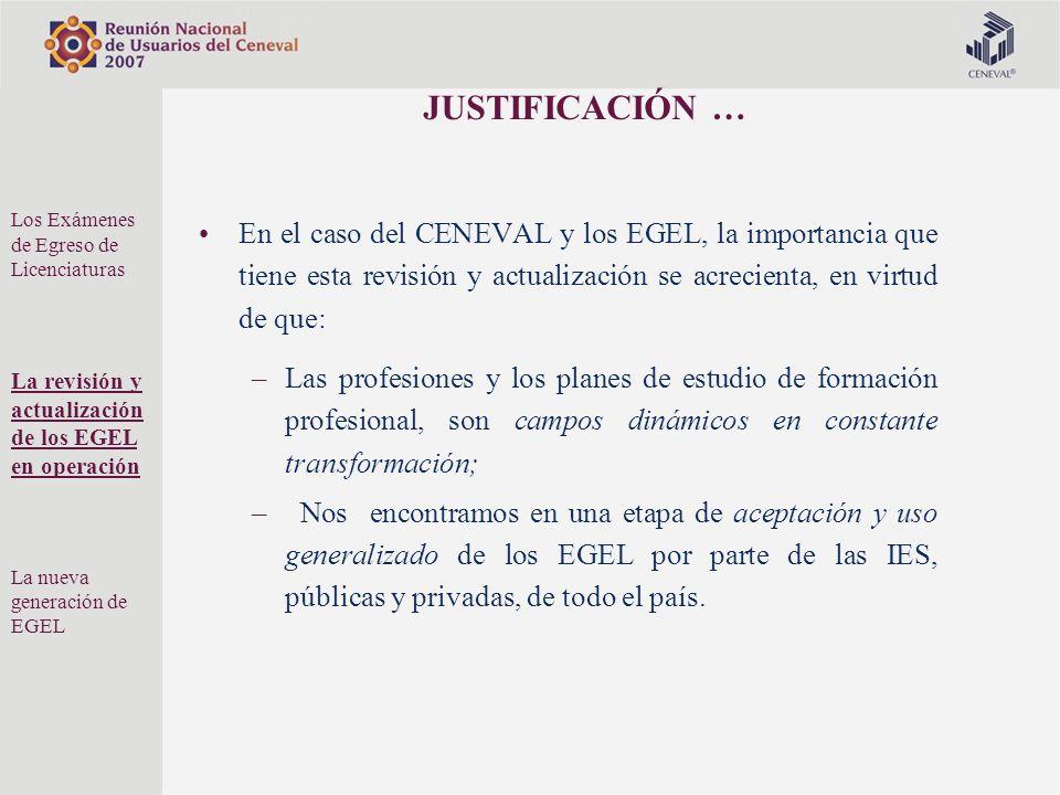 JUSTIFICACIÓN … Los Exámenes de Egreso de Licenciaturas. La revisión y actualización de los EGEL en operación.