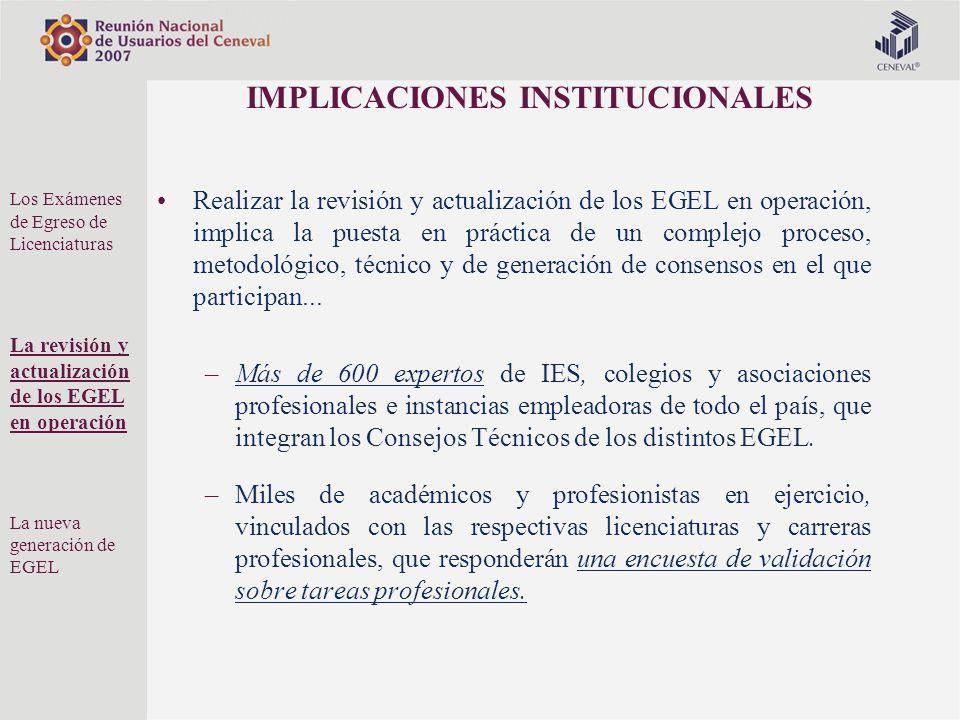 IMPLICACIONES INSTITUCIONALES