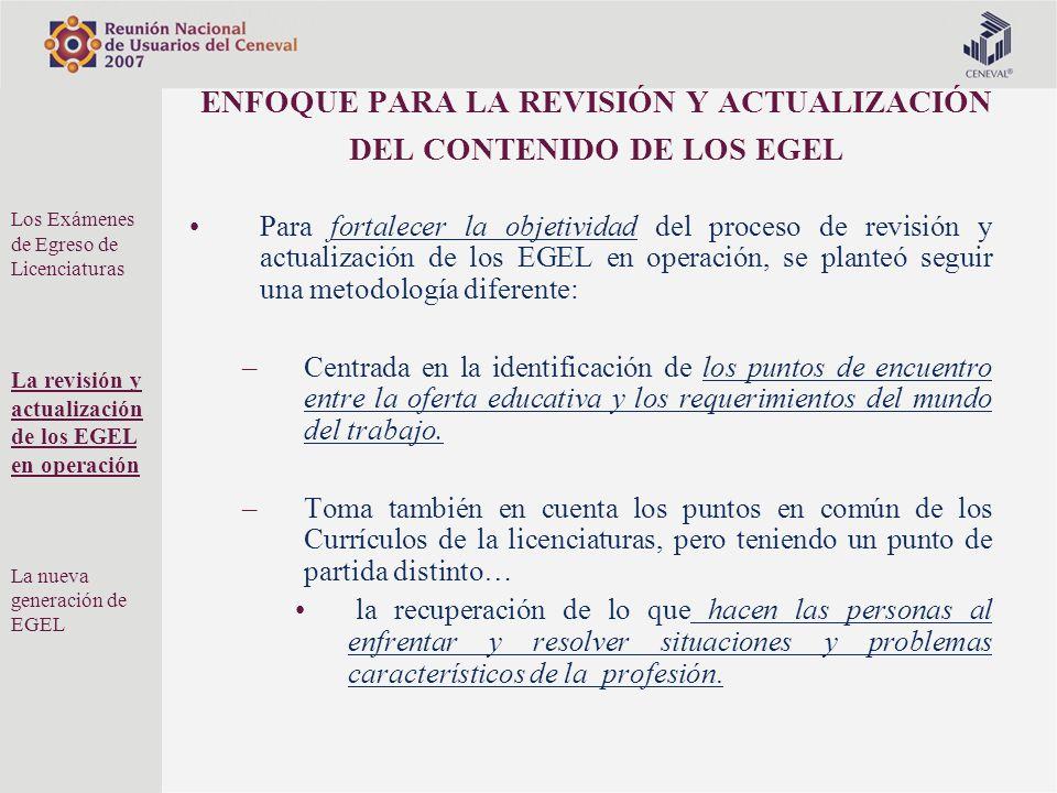 ENFOQUE PARA LA REVISIÓN Y ACTUALIZACIÓN DEL CONTENIDO DE LOS EGEL