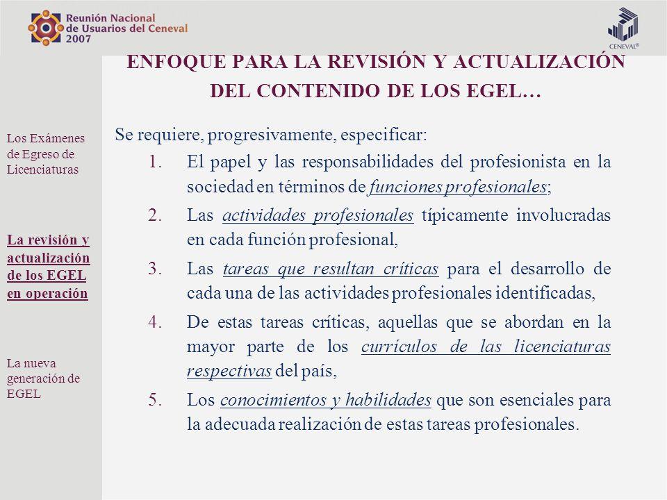 ENFOQUE PARA LA REVISIÓN Y ACTUALIZACIÓN DEL CONTENIDO DE LOS EGEL…
