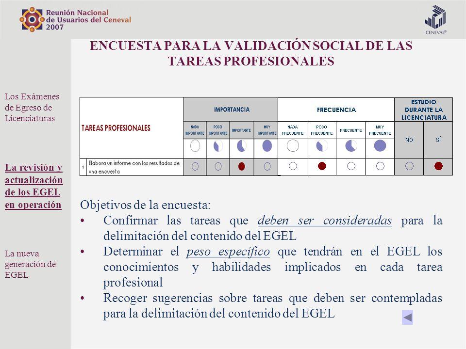 ENCUESTA PARA LA VALIDACIÓN SOCIAL DE LAS TAREAS PROFESIONALES