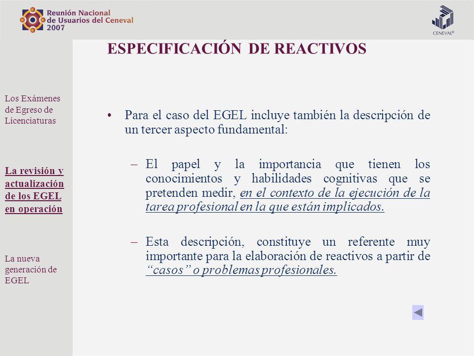 ESPECIFICACIÓN DE REACTIVOS