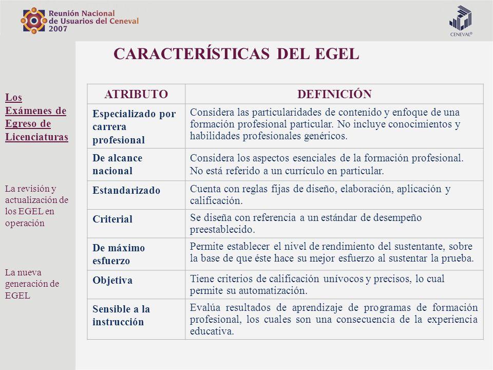 CARACTERÍSTICAS DEL EGEL