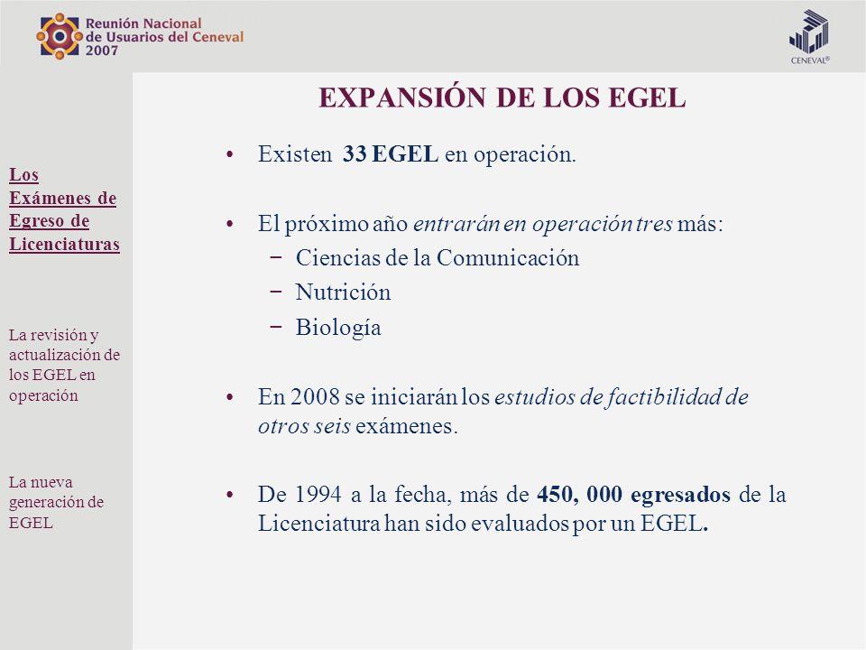 EXPANSIÓN DE LOS EGEL Existen 33 EGEL en operación.