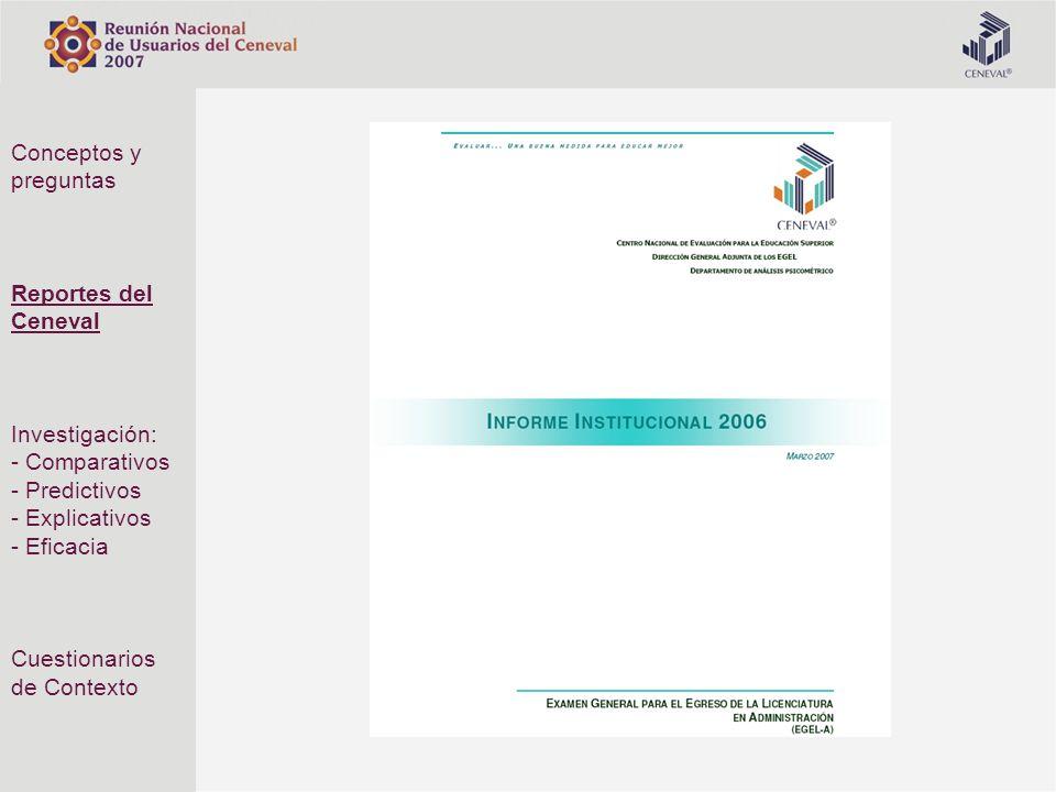 Conceptos y preguntas Reportes del Ceneval. Investigación: - Comparativos. - Predictivos. - Explicativos.