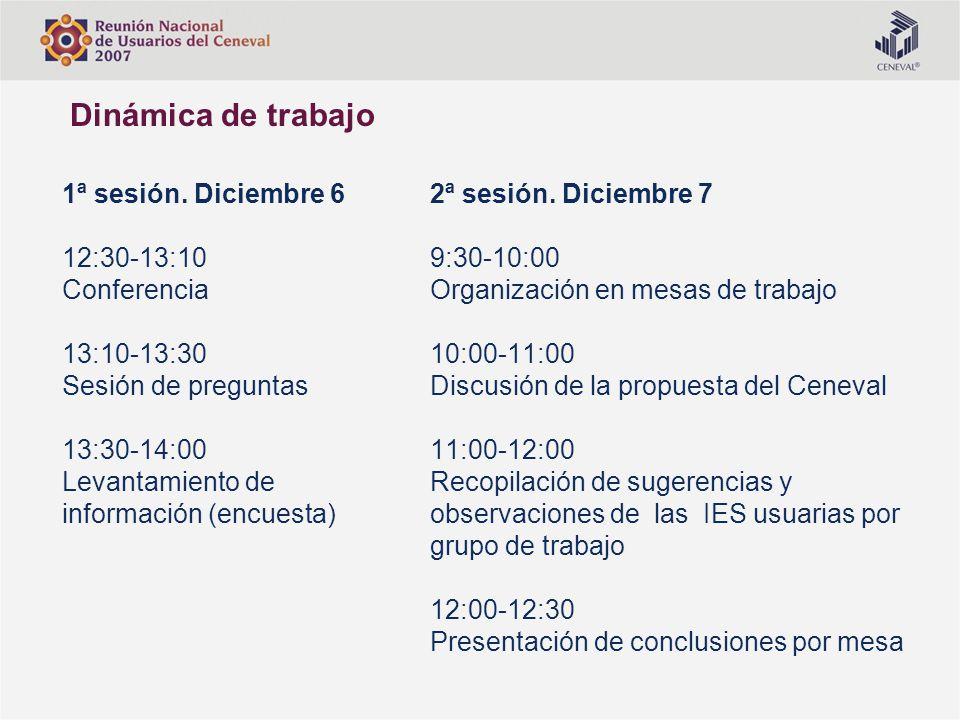 Dinámica de trabajo 1ª sesión. Diciembre 6 12:30-13:10 Conferencia