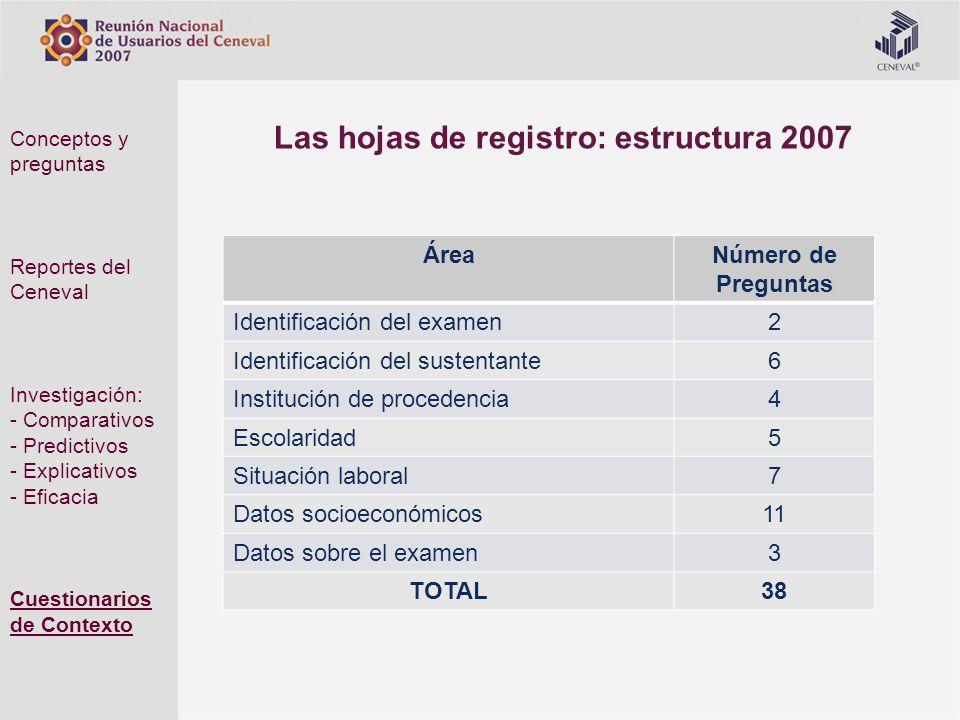 Las hojas de registro: estructura 2007