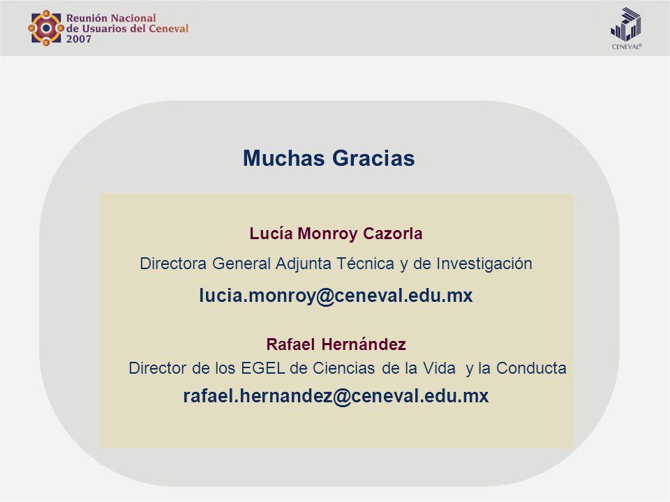 Directora General Adjunta Técnica y de Investigación